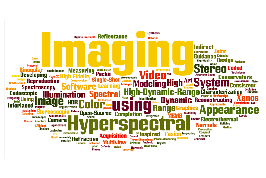 publication list wordle